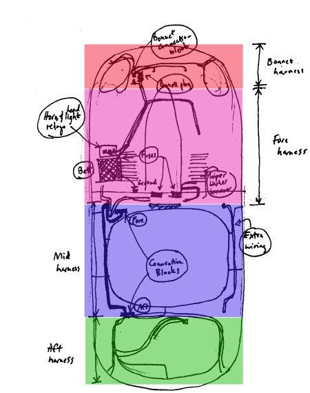 inetogether : jaguar e-type : electrical, part 1  inetogether